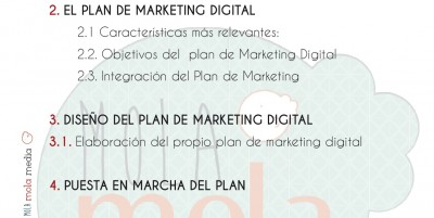 Plan de marketing o el salvavidas en la red